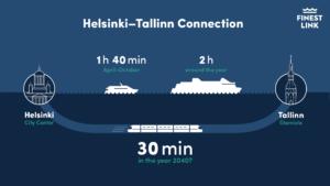 tunel feroviar submarin între capitalele Estoniei și Finlandei