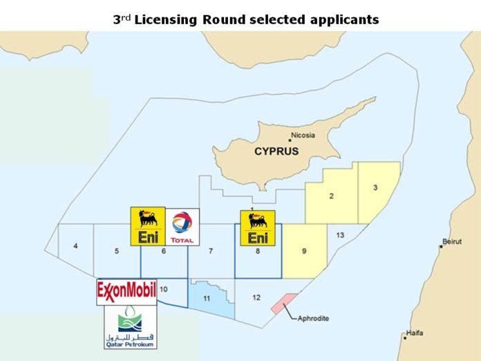 ExxonMobil cipru