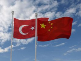 china turcia