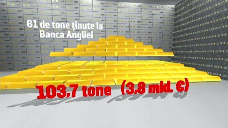 Deputaţii au decis: Depozitele de aur ale BNR din străinătate nu pot depăşi 5 % din rezerva României